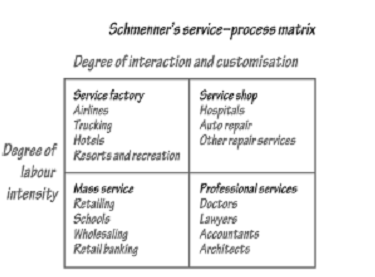 943_System Classification Beneficial For Operations Managers.png