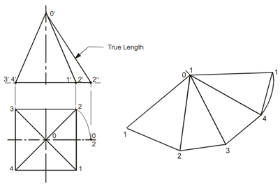 945_Development of the Surface of a Square Pyramid.png