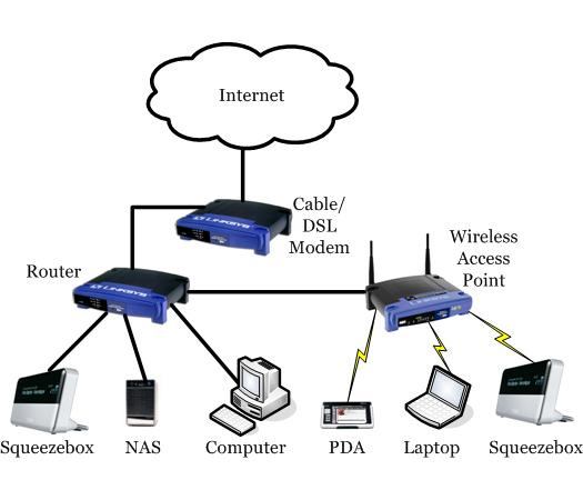 94_Network diagram.png