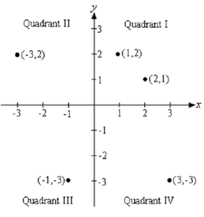 957_Rectangular or Cartesian coordinate system.png