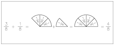 963_Addition and Subtraction of Fractions.png