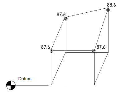 967_amount of borrow needed to bring the area to an elevation.png