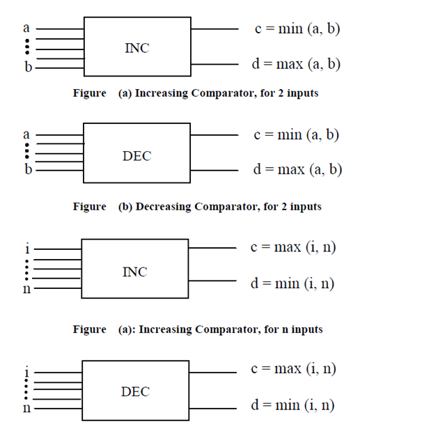 971_Decreasing Comparator, for n inputs.png