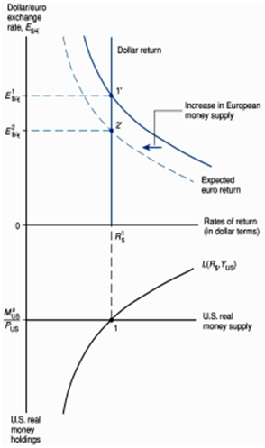 a discussion on the effects of supply and demand The price effects of cash versus  this paper examines the effect of cash versus in-kind transfers on local  with the outside economy so local supply and demand.