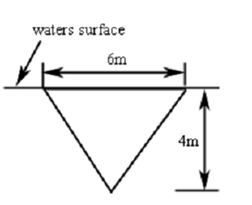 971_Find out the hydrostatic force on the triangular plate 5.png