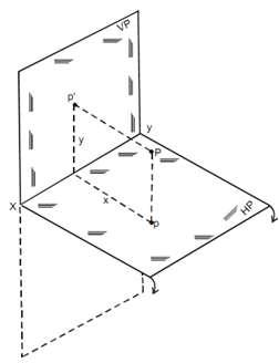 972_Projections of Point located in the First Quadrant.png