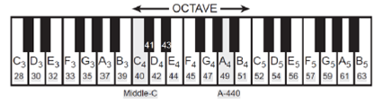 981_octave.png