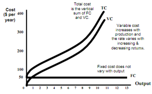 983_variable cost curve.png