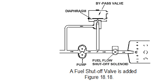 989_mechnical fuel control system4.png
